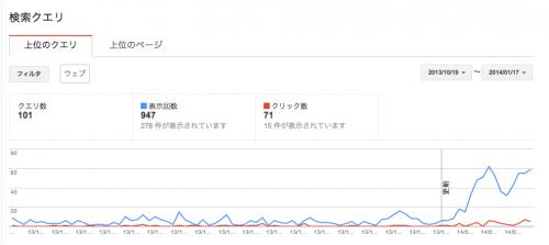 スクリーンショット 2014-01-18 12.52.54
