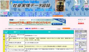 社会実情データ図録 Honkawa Data Tribune.clipular