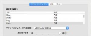 USB AUDIO CODEC