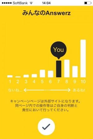 Answerz スマホ広告 コンテンツマーケティング・プラットフォーム