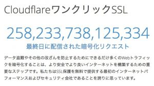 CloudFlareサイトを翻訳