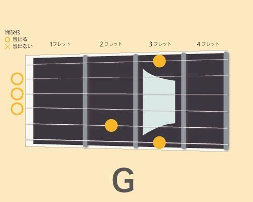 ギターコードG